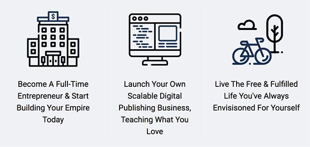 circle of profit online marketing courses free