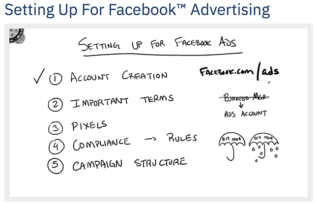 FB bootcamp online marketing courses free